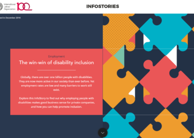 The win-win of disability inclusion
